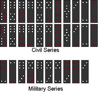 Diagram of Chinese Dominoes