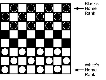 image about Printable Checkers Board named Checkers