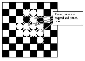 Four pieces which are trapped and turned over.