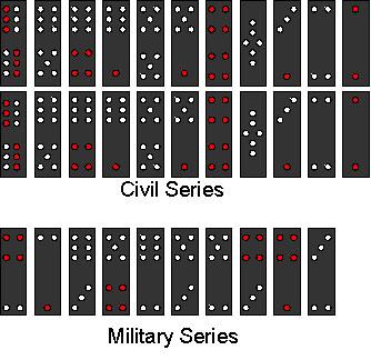 Diagram of Chinese Dominoes